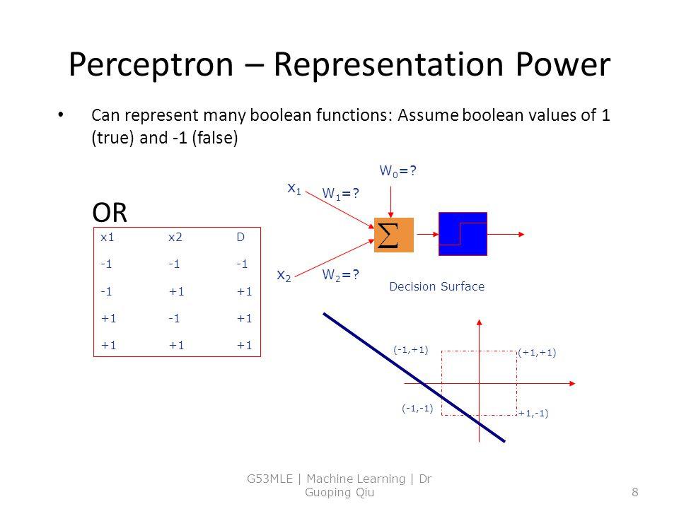 Perceptron – Representation Power