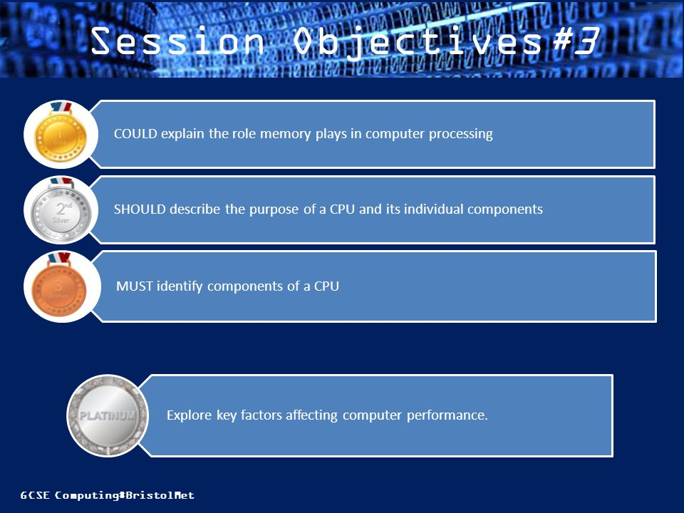 Session Objectives#3 COULD explain the role memory plays in computer processing. SHOULD describe the purpose of a CPU and its individual components.