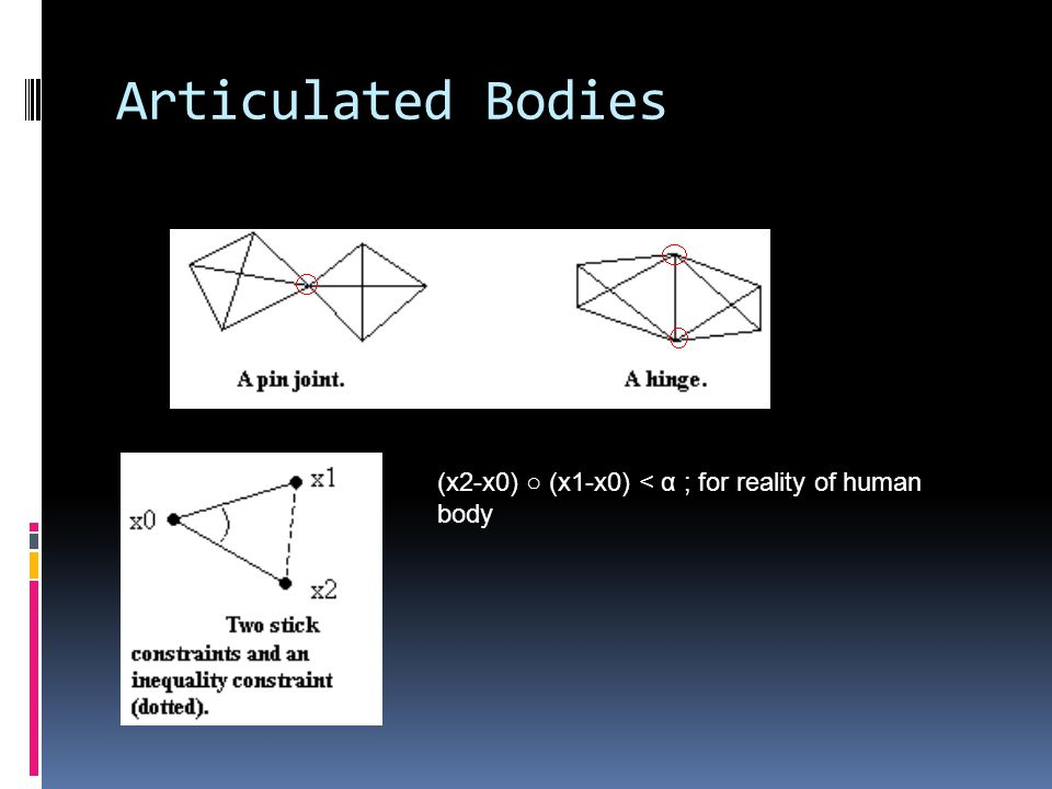 Articulated Bodies (x2-x0) ○ (x1-x0) < α ; for reality of human body