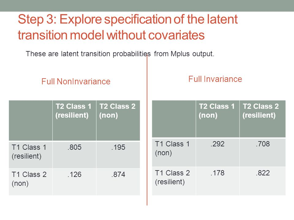 Step 3: Explore specification of the latent transition model without covariates
