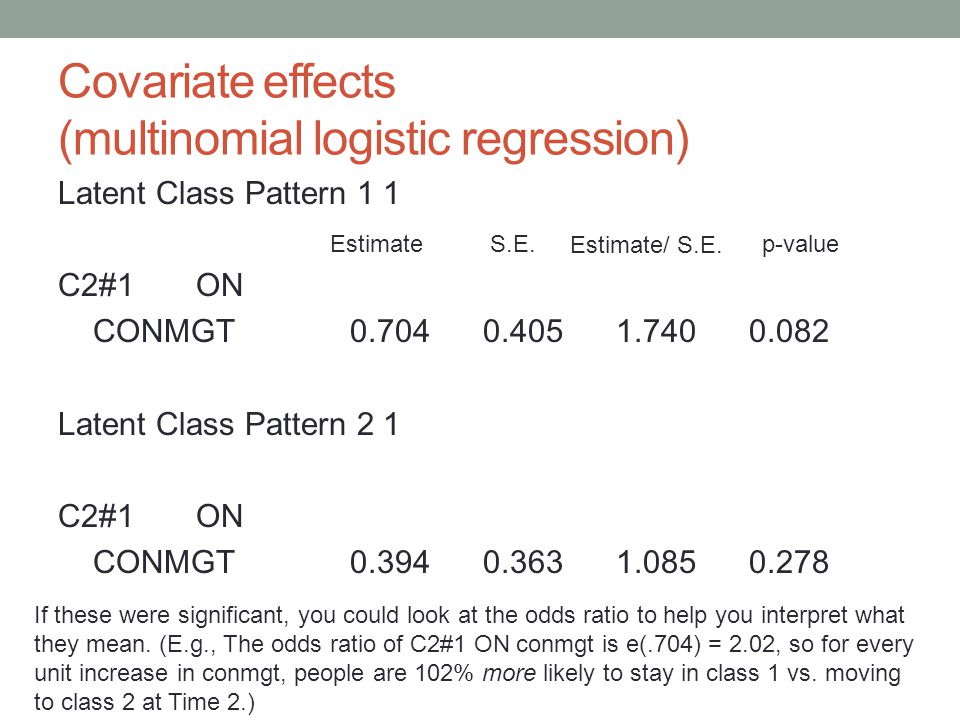 Covariate effects (multinomial logistic regression)