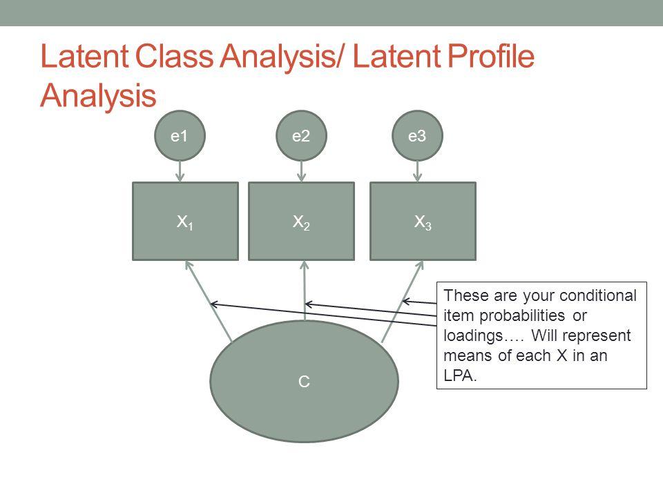 Latent Class Analysis/ Latent Profile Analysis