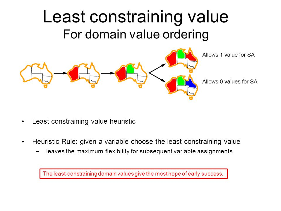 Least constraining value For domain value ordering