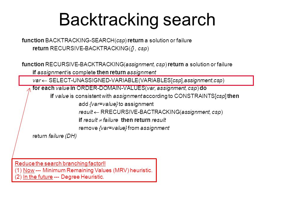 Backtracking search function BACKTRACKING-SEARCH(csp) return a solution or failure. return RECURSIVE-BACKTRACKING({} , csp)