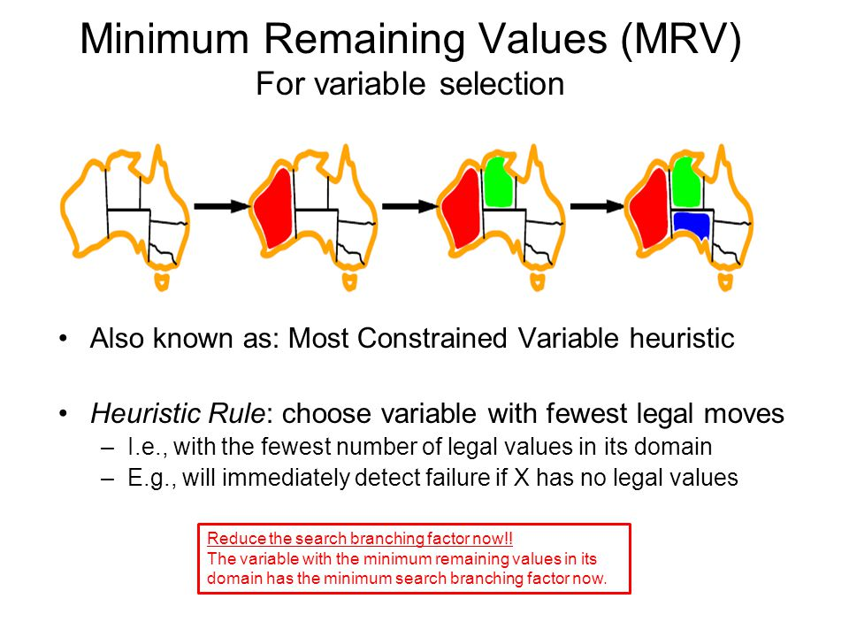 Minimum Remaining Values (MRV) For variable selection