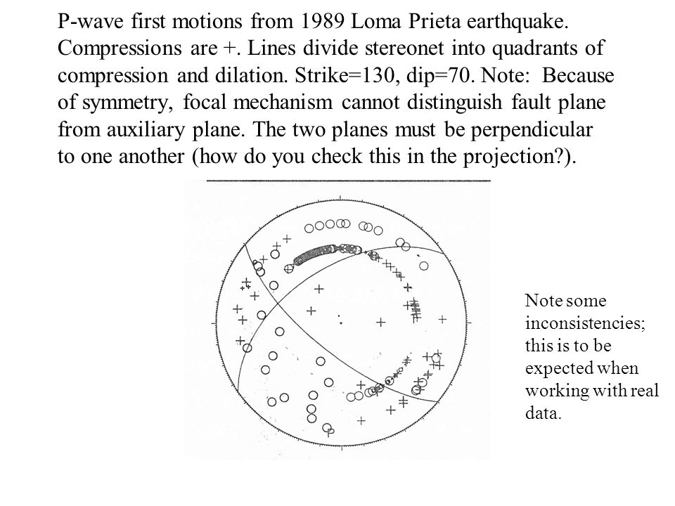 P-wave first motions from 1989 Loma Prieta earthquake