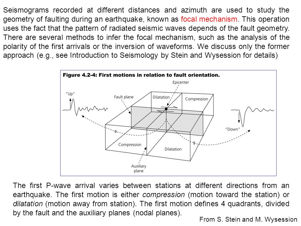 Seismograms recorded at different distances and azimuth are used to study the geometry of faulting during an earthquake, known as focal mechanism. This operation uses the fact that the pattern of radiated seismic waves depends of the fault geometry. There are several methods to infer the focal mechanism, such as the analysis of the polarity of the first arrivals or the inversion of waveforms. We discuss only the former approach (e.g., see Introduction to Seismology by Stein and Wysession for details)