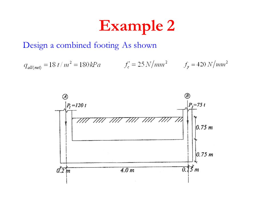 Example 2 Design a combined footing As shown