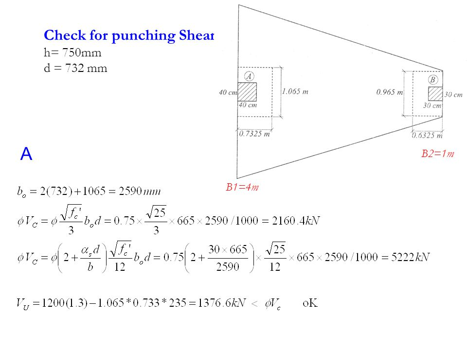 Check for punching Shear