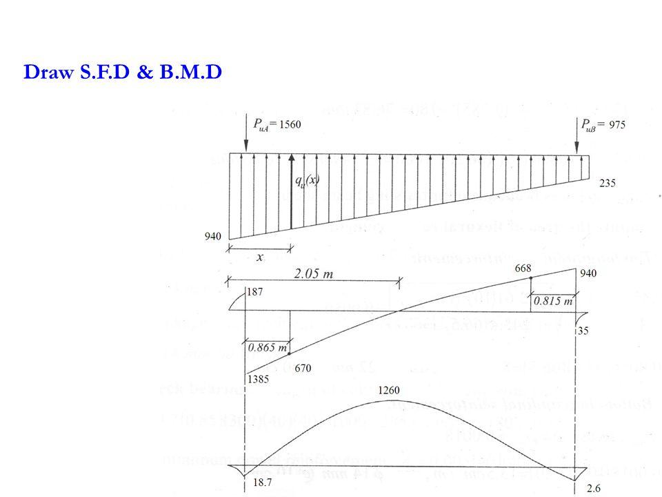 Draw S.F.D & B.M.D