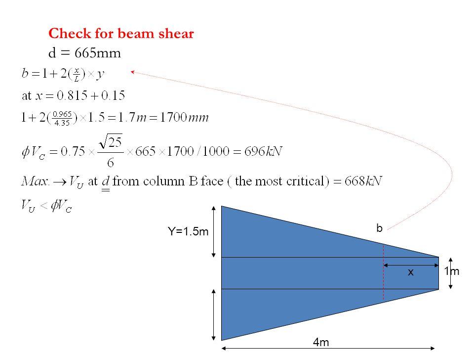 Check for beam shear d = 665mm Y=1.5m 1m 4m x b