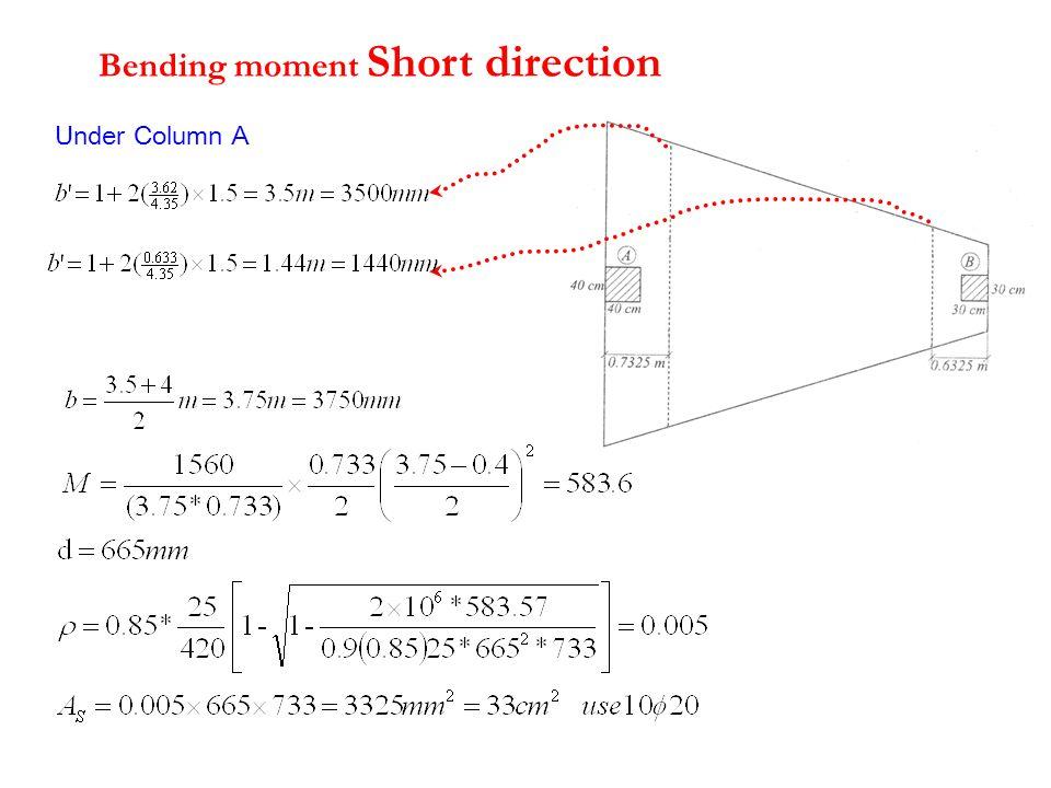 Bending moment Short direction