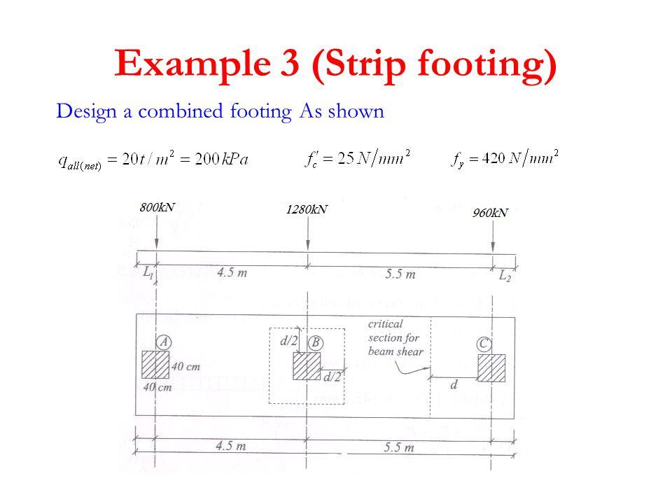 Example 3 (Strip footing)
