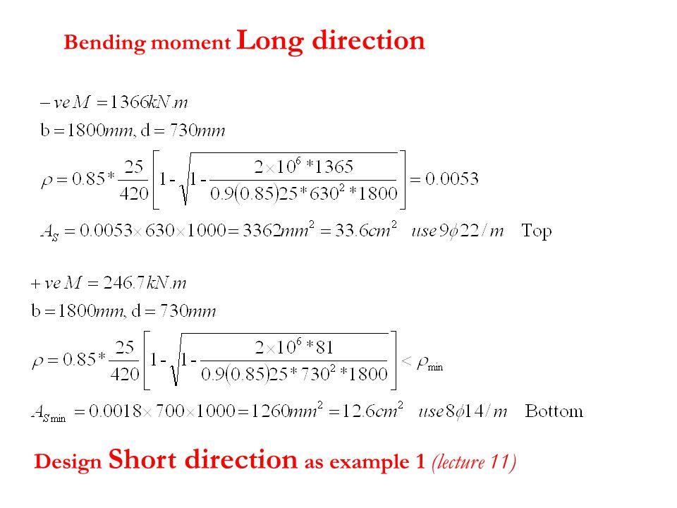 Bending moment Long direction