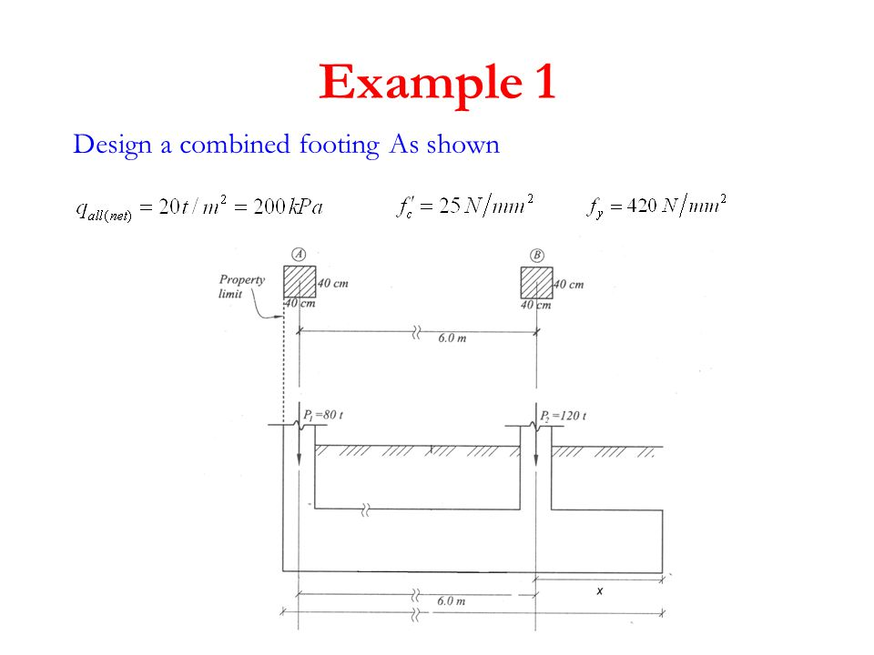 Example 1 Design a combined footing As shown