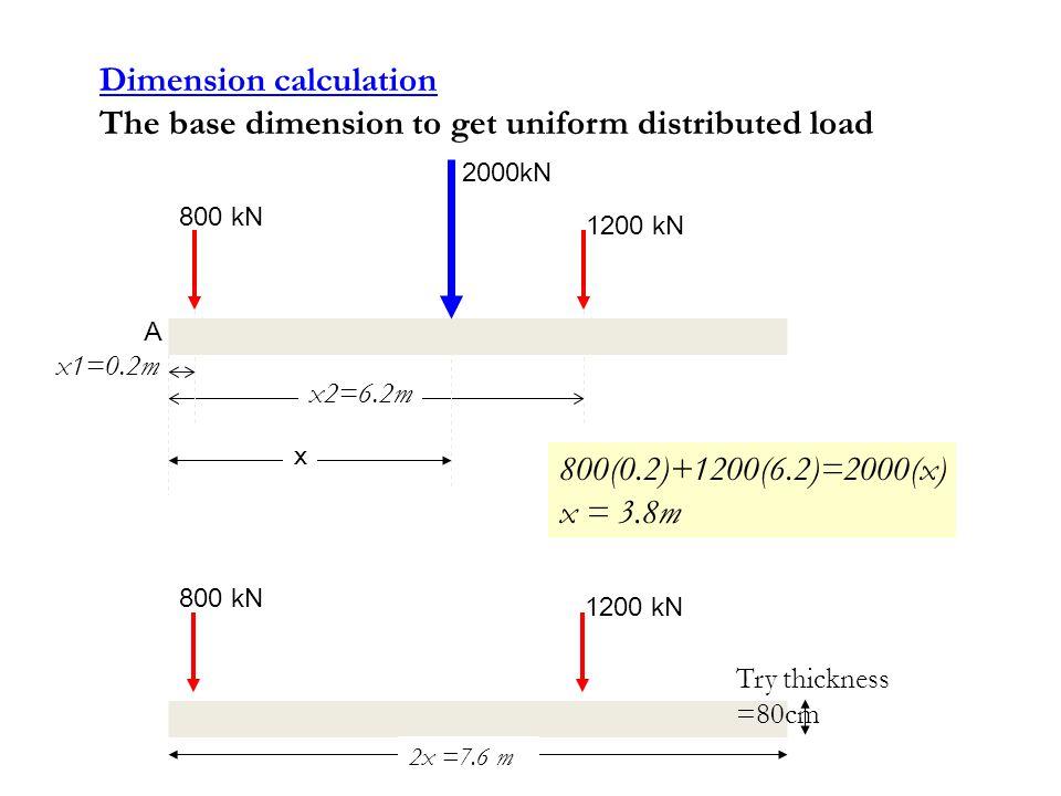 Dimension calculation