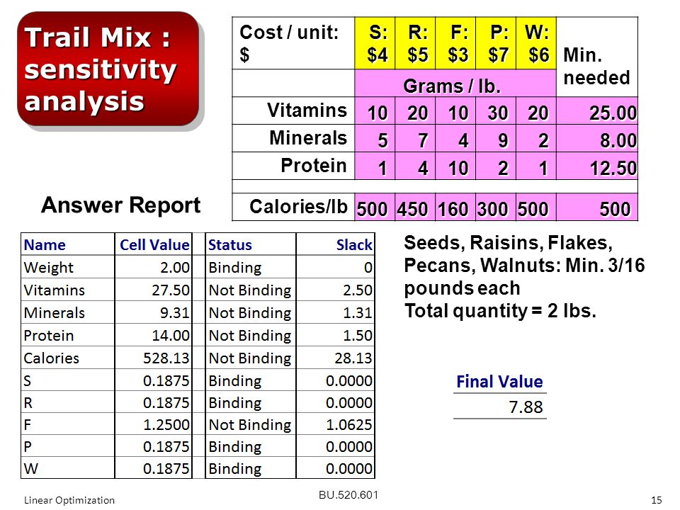 Trail Mix : sensitivity analysis