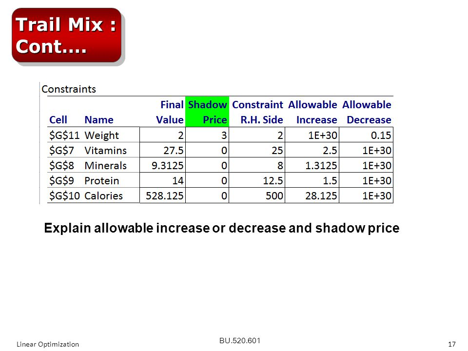 Trail Mix : Cont…. Explain allowable increase or decrease and shadow price Linear Optimization