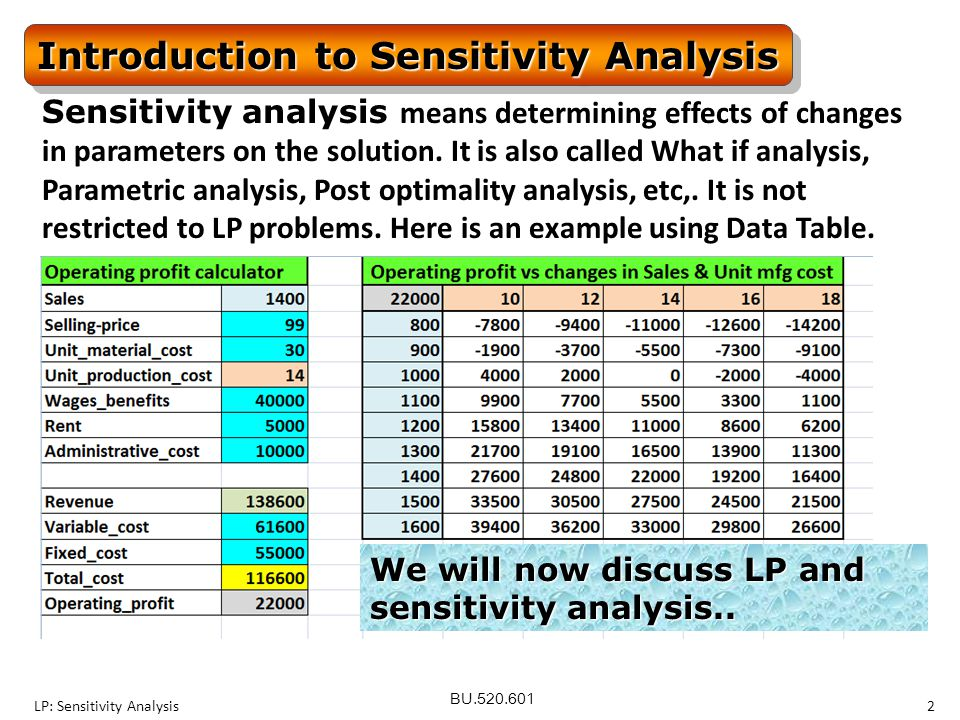 Introduction to Sensitivity Analysis