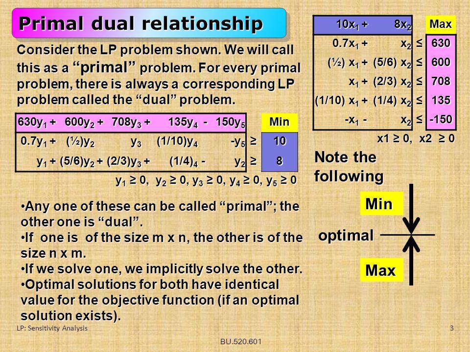 Primal dual relationship