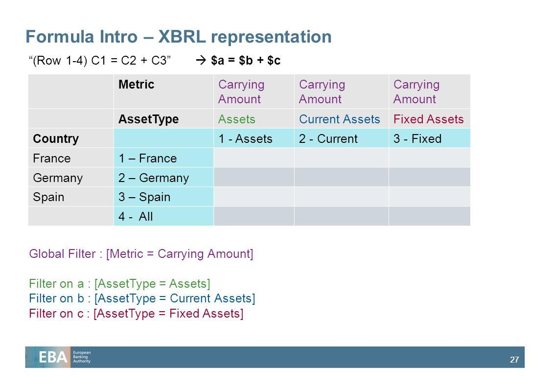 Formula Intro – XBRL representation
