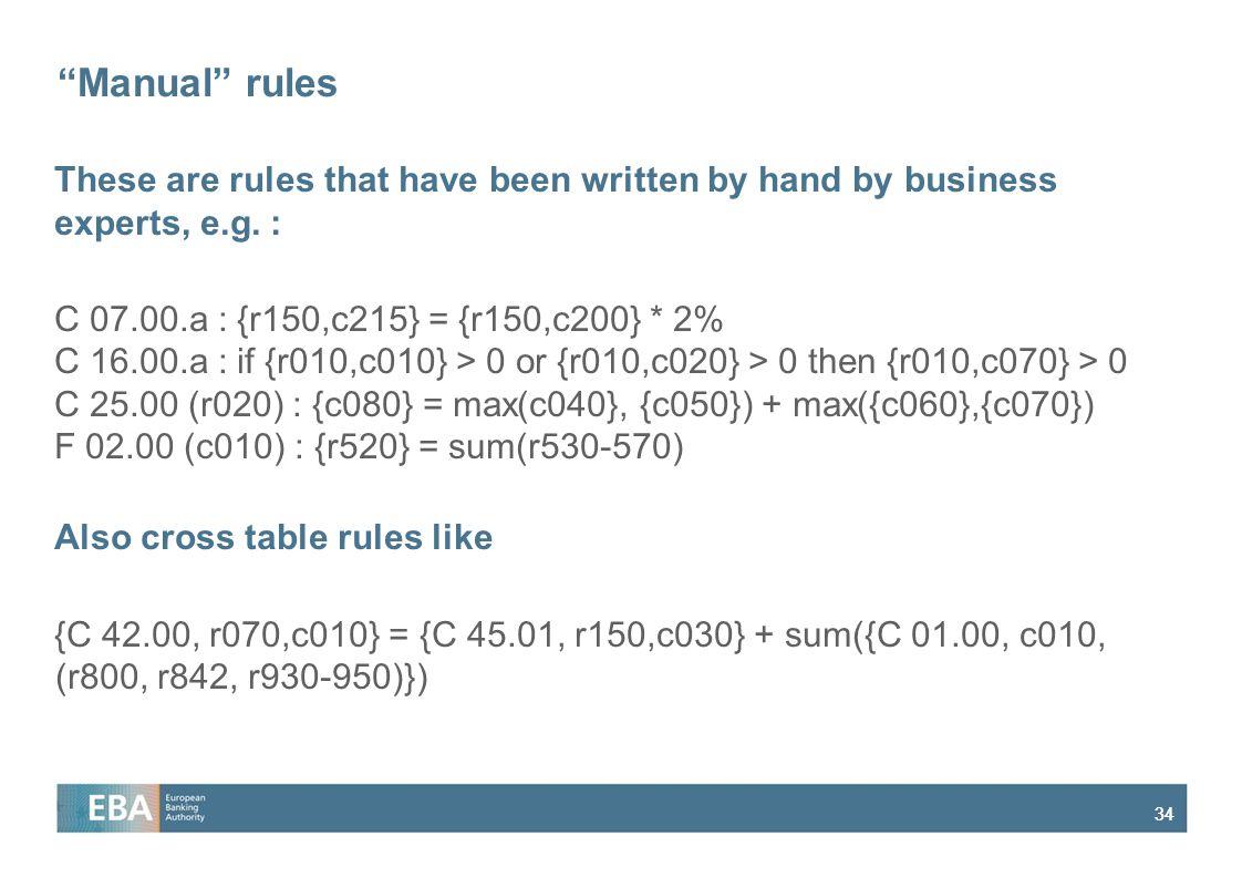 Manual rules