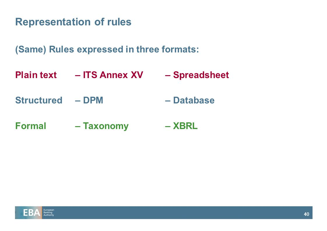 Representation of rules