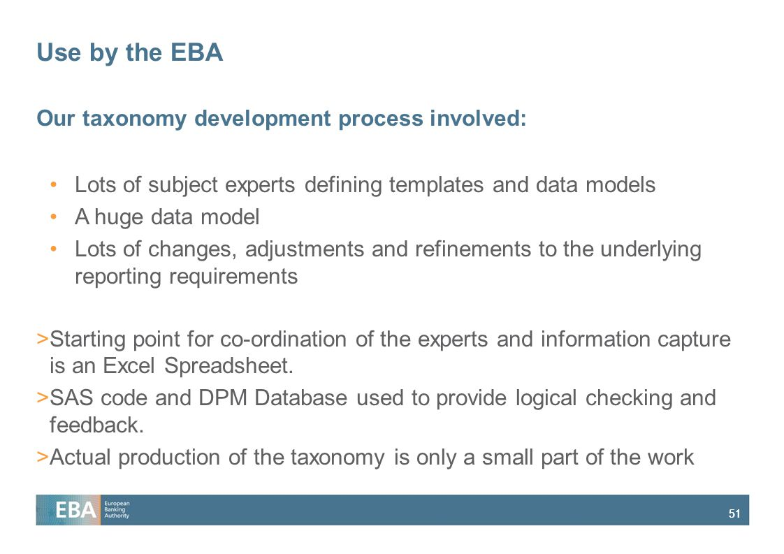 Use by the EBA Our taxonomy development process involved: