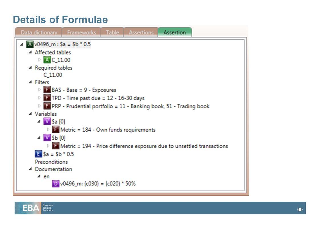 Details of Formulae