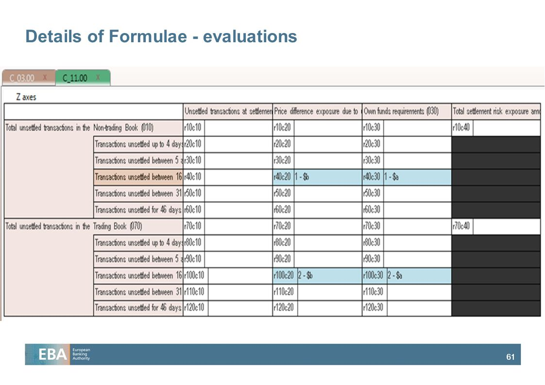 Details of Formulae - evaluations