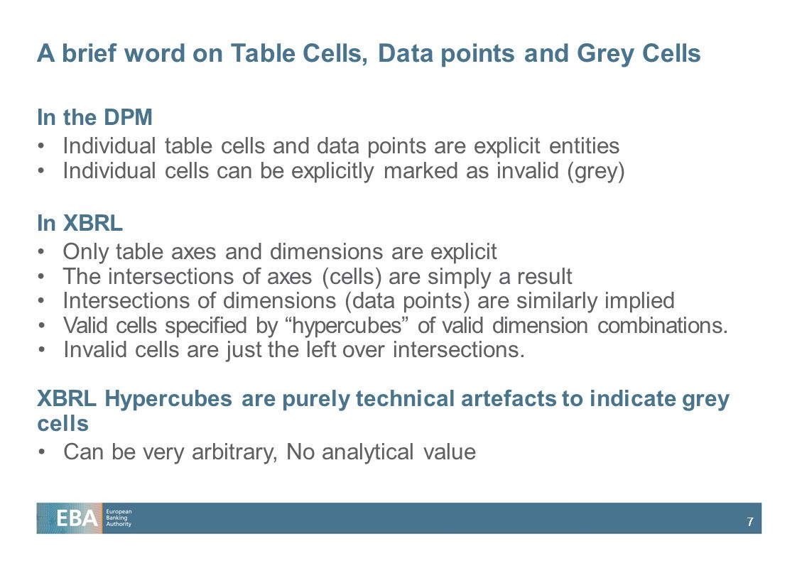 A brief word on Table Cells, Data points and Grey Cells