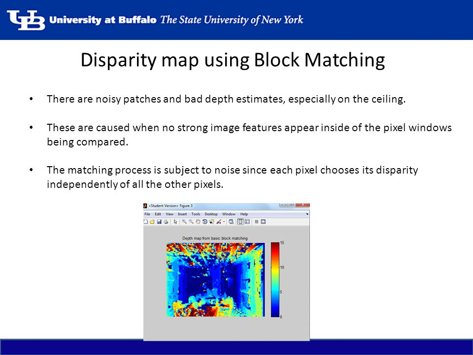 Disparity map using Block Matching