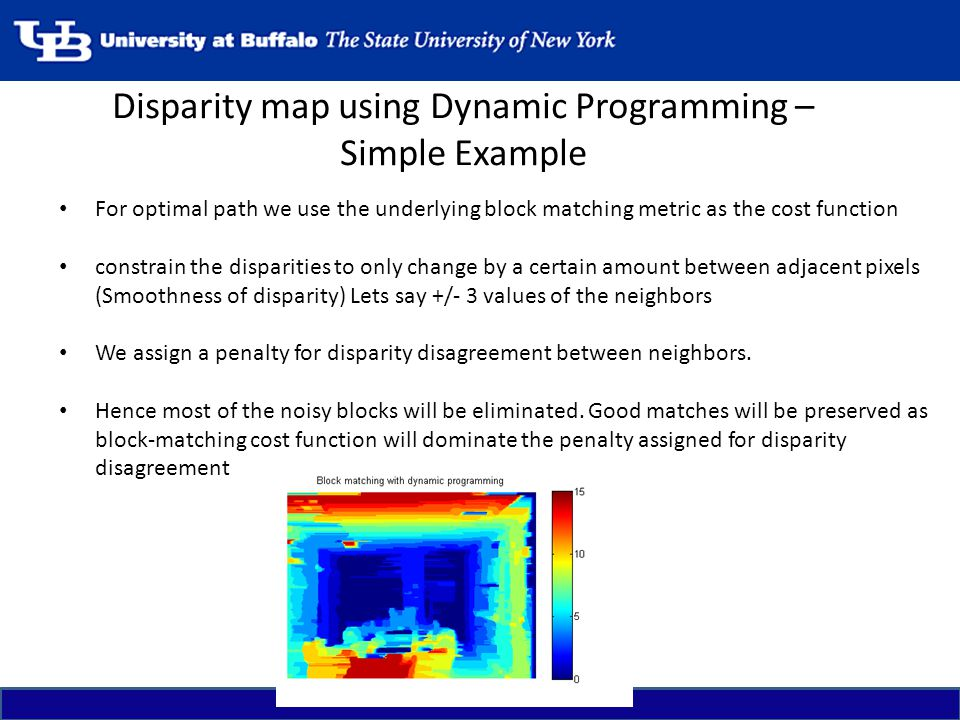 Disparity map using Dynamic Programming – Simple Example