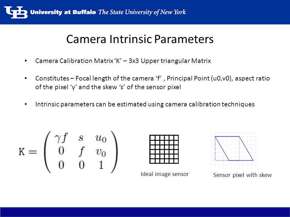Camera Intrinsic Parameters