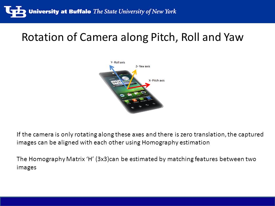 Rotation of Camera along Pitch, Roll and Yaw
