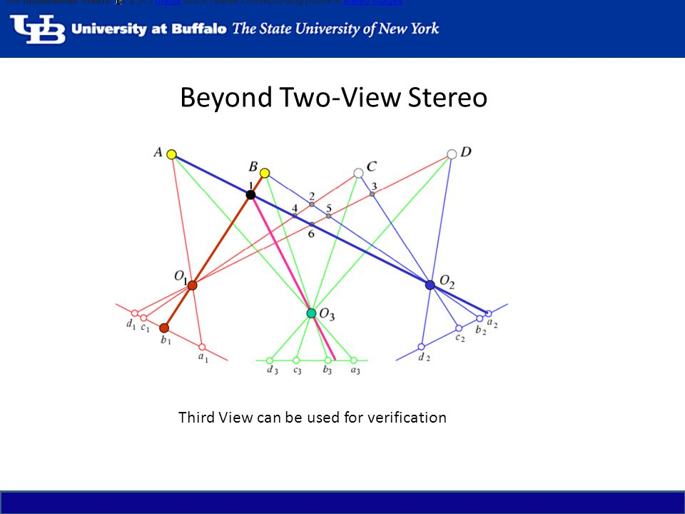 Beyond Two-View Stereo