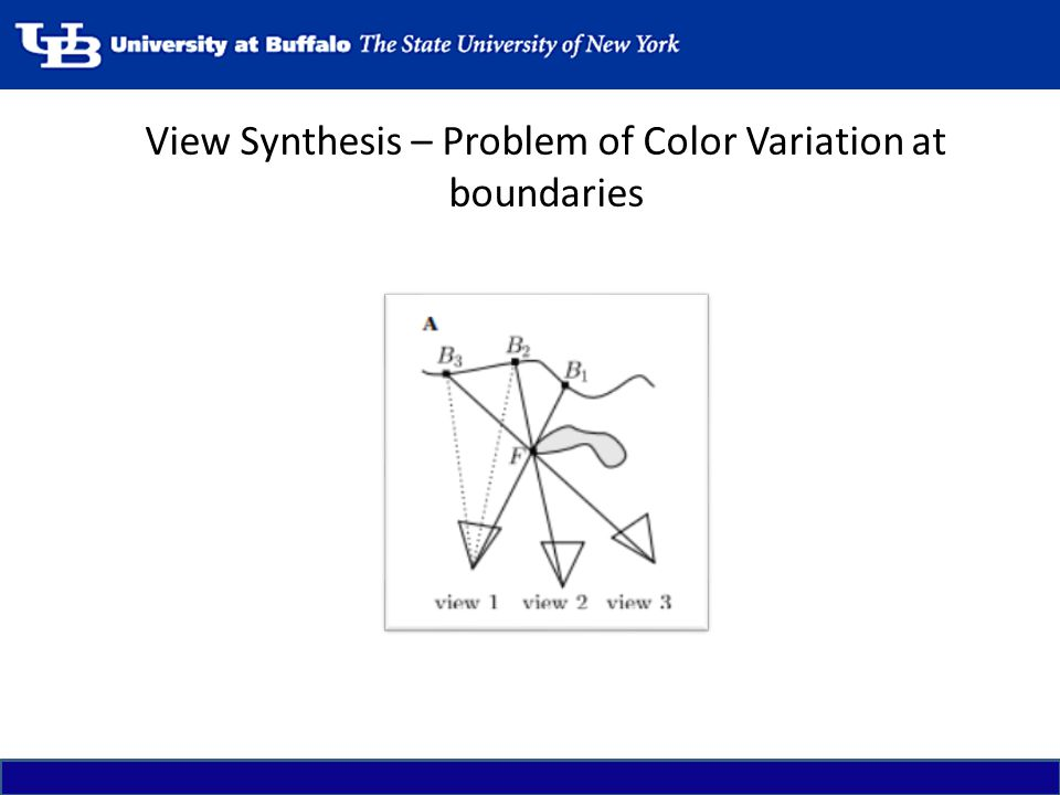 View Synthesis – Problem of Color Variation at boundaries