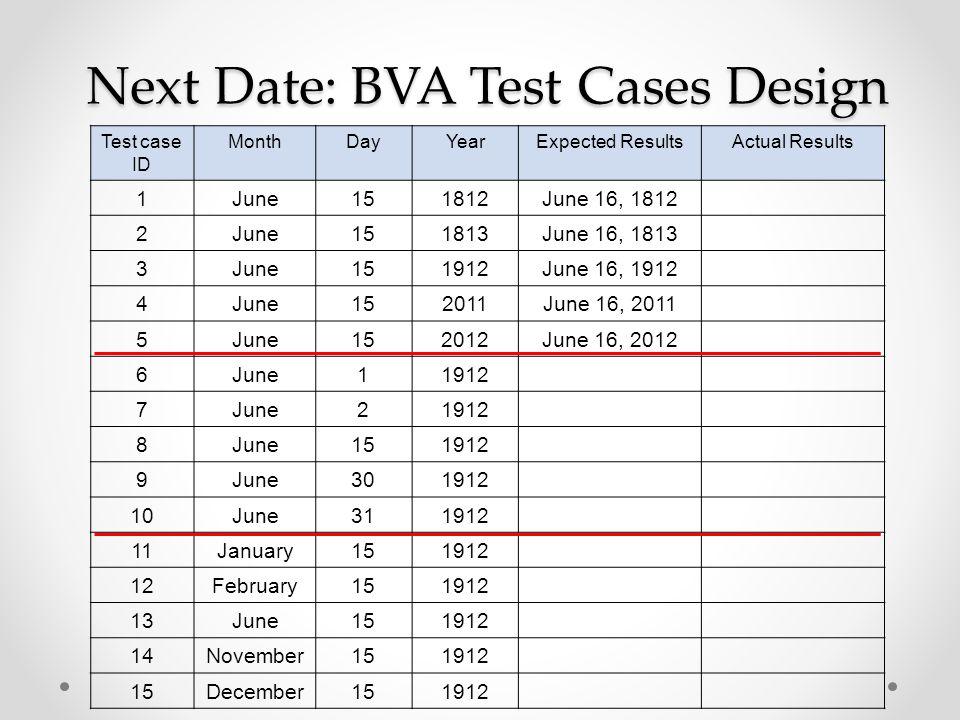 Next Date: BVA Test Cases Design