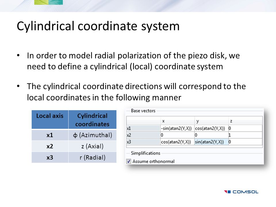 Cylindrical coordinate system