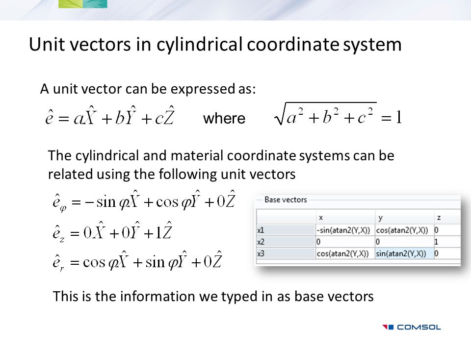 Unit vectors in cylindrical coordinate system