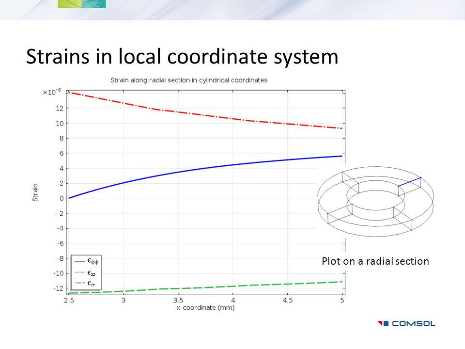 Strains in local coordinate system