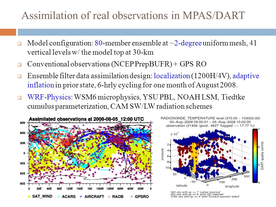 Assimilation of real observations in MPAS/DART