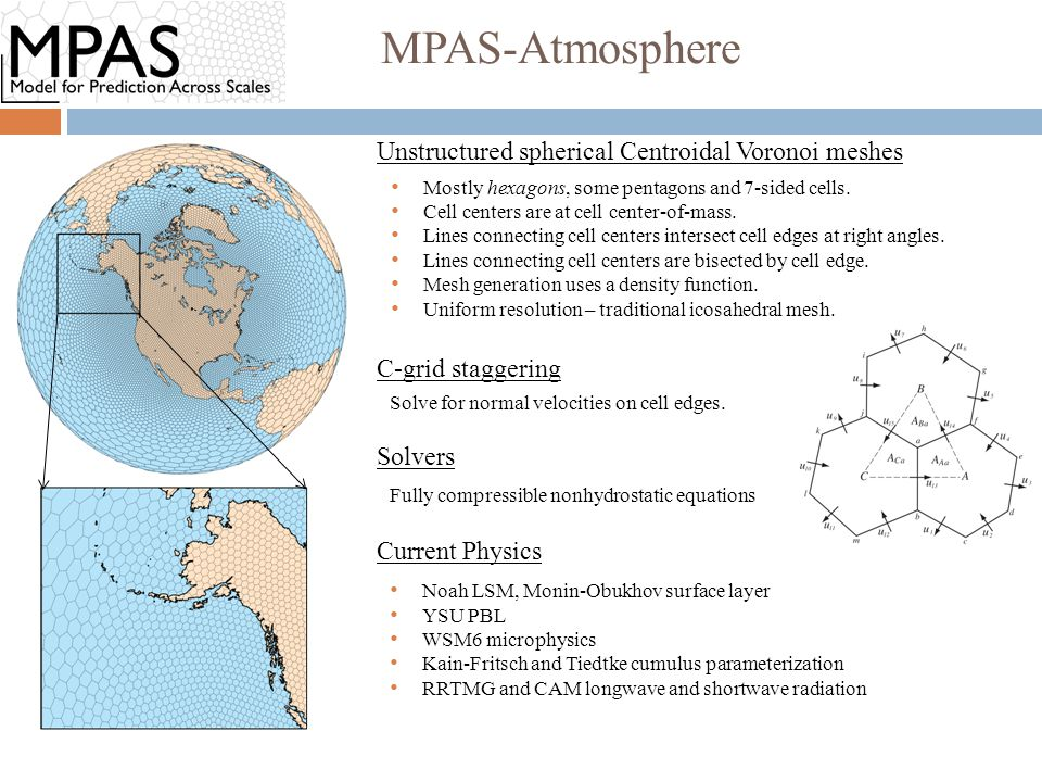 MPAS-Atmosphere Unstructured spherical Centroidal Voronoi meshes