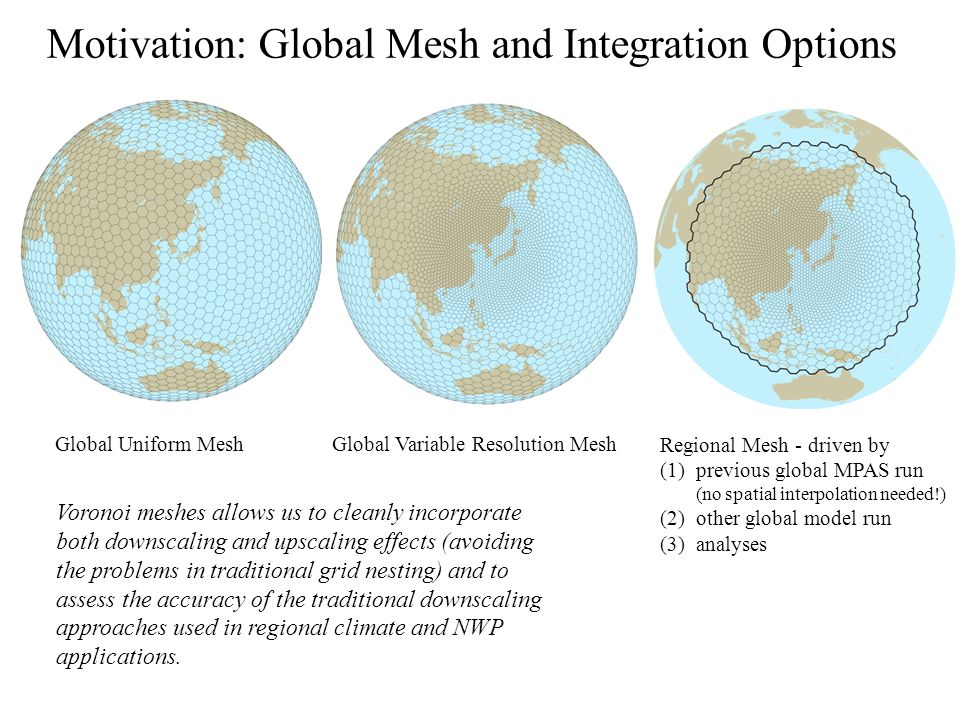 Motivation: Global Mesh and Integration Options