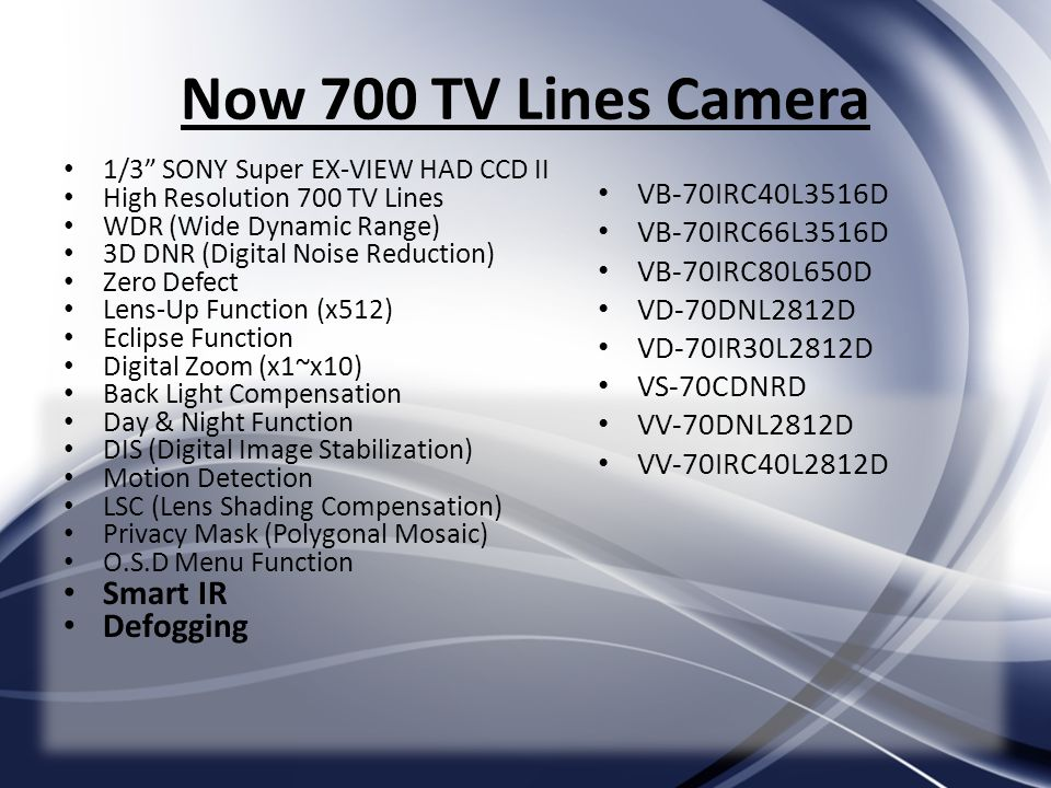 Now 700 TV Lines Camera Smart IR Defogging VB-70IRC40L3516D