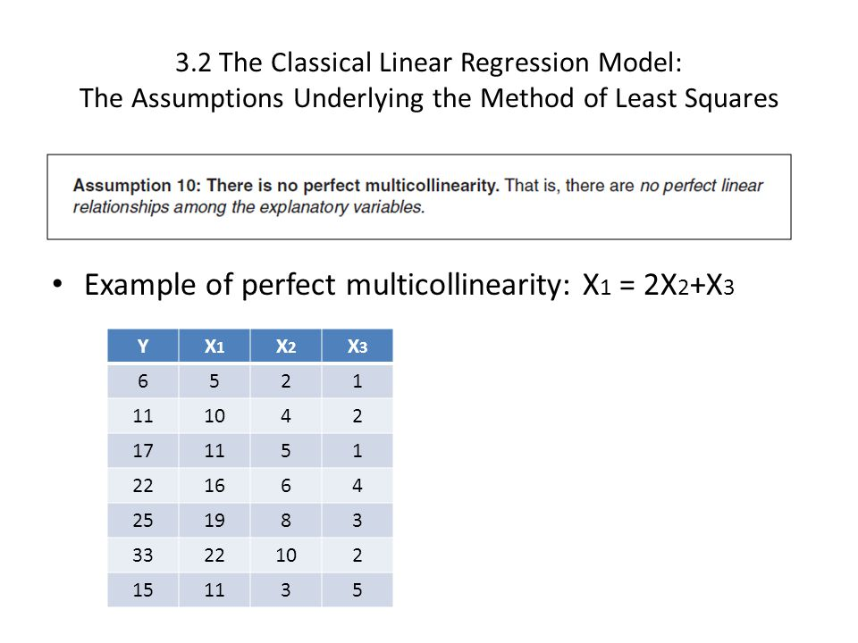 Example of perfect multicollinearity: X1 = 2X2+X3