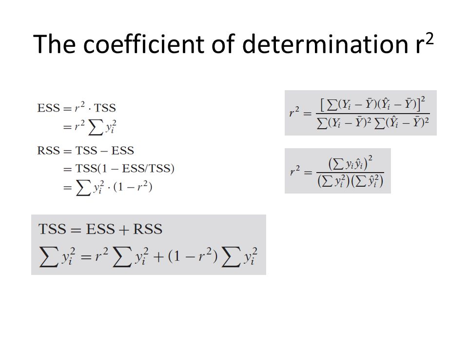The coefficient of determination r2