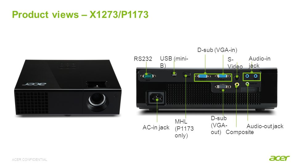 Product views – X1173A/X1173 D-sub (VGA-in)