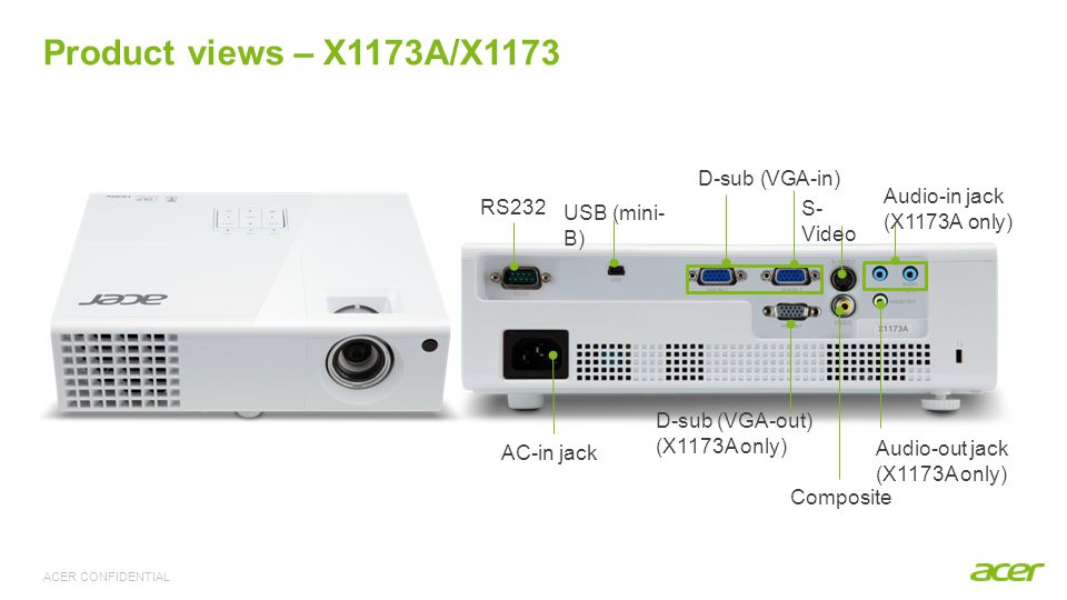 Specifications Model name X1273 P1173 X1173A X1173 Projection system