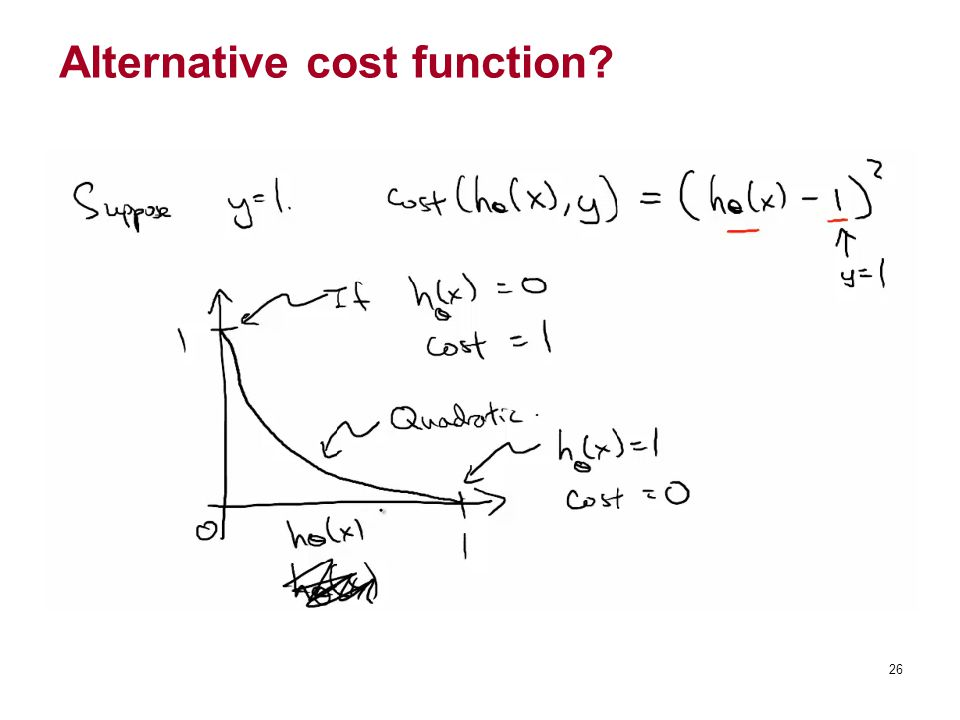 Alternative cost function